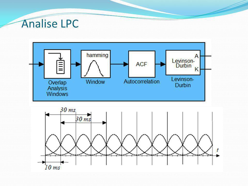 Analise LPC Levinson-Durbin algoritmo que resolve matrix toepliz