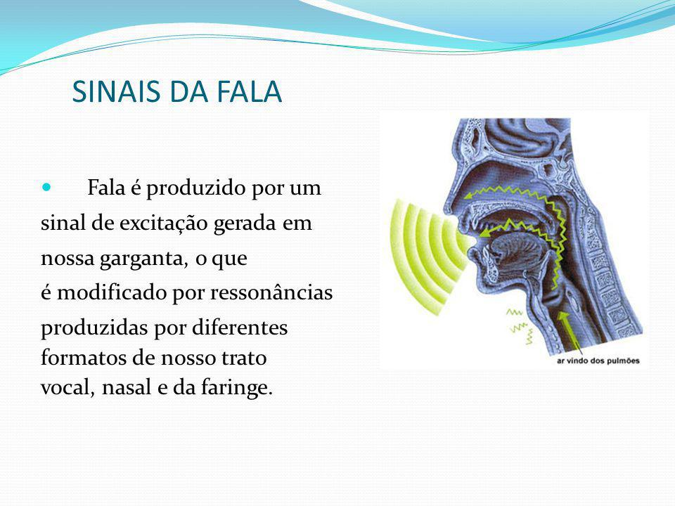 SINAIS DA FALA Fala é produzido por um sinal de excitação gerada em