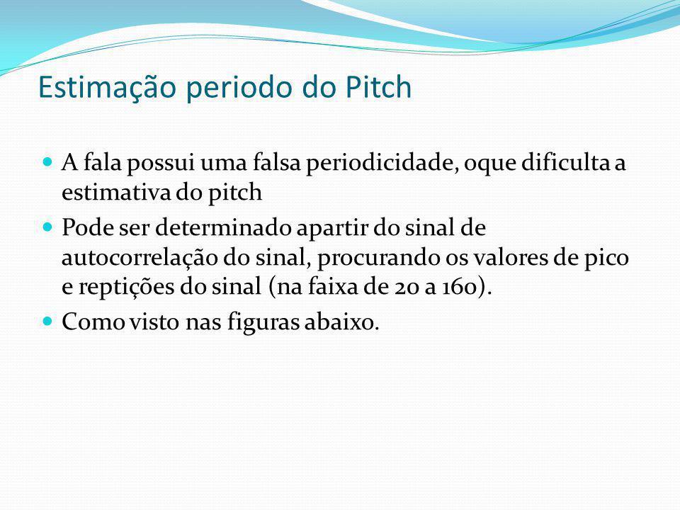 Estimação periodo do Pitch