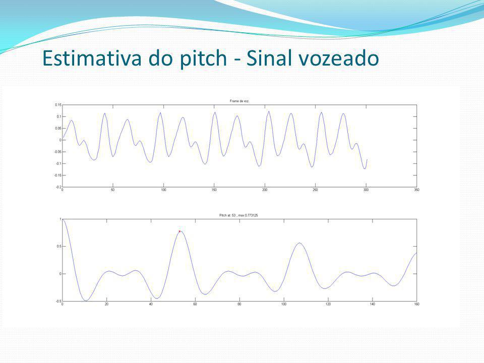 Estimativa do pitch - Sinal vozeado