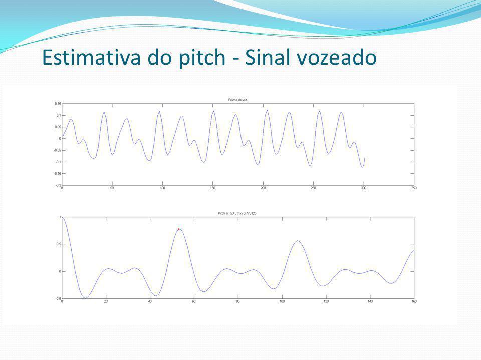 Estimativa do pitch - Sinal vozeado