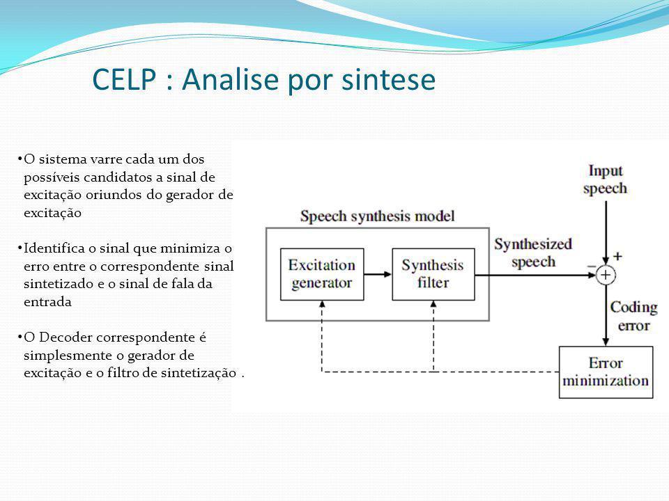 CELP : Analise por sintese