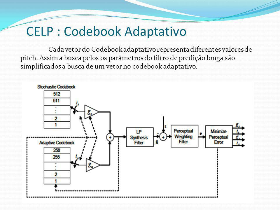 CELP : Codebook Adaptativo