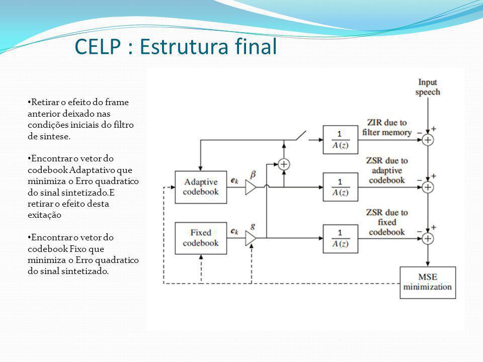 CELP : Estrutura final Retirar o efeito do frame anterior deixado nas condições iniciais do filtro de sintese.