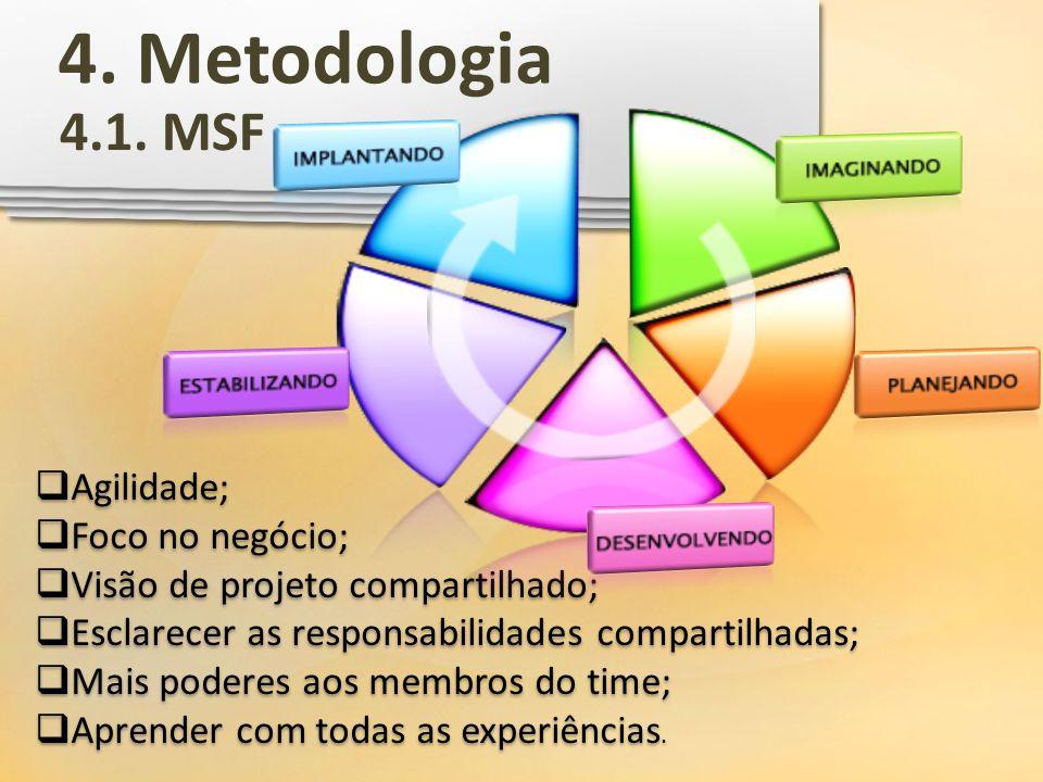 4. Metodologia 4.1. MSF Agilidade; Foco no negócio;