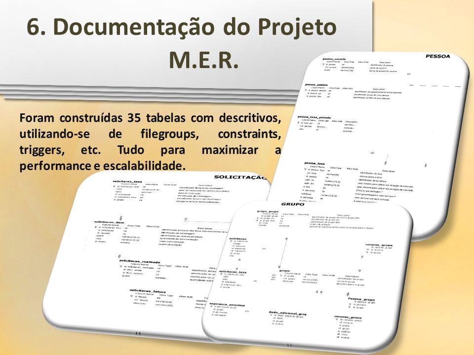 6. Documentação do Projeto M.E.R.