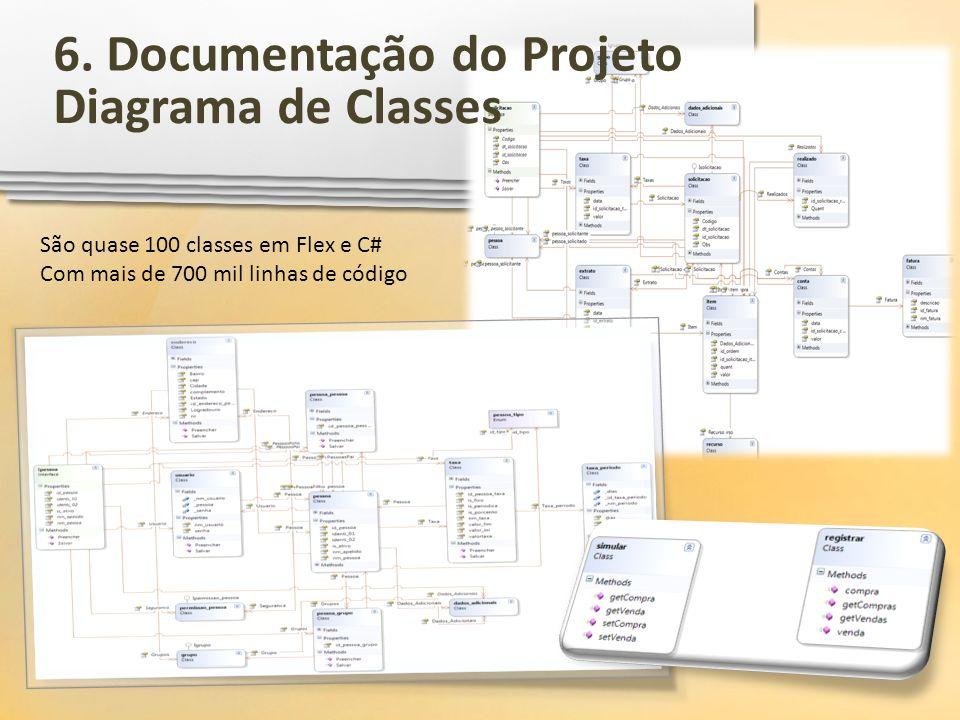 6. Documentação do Projeto Diagrama de Classes