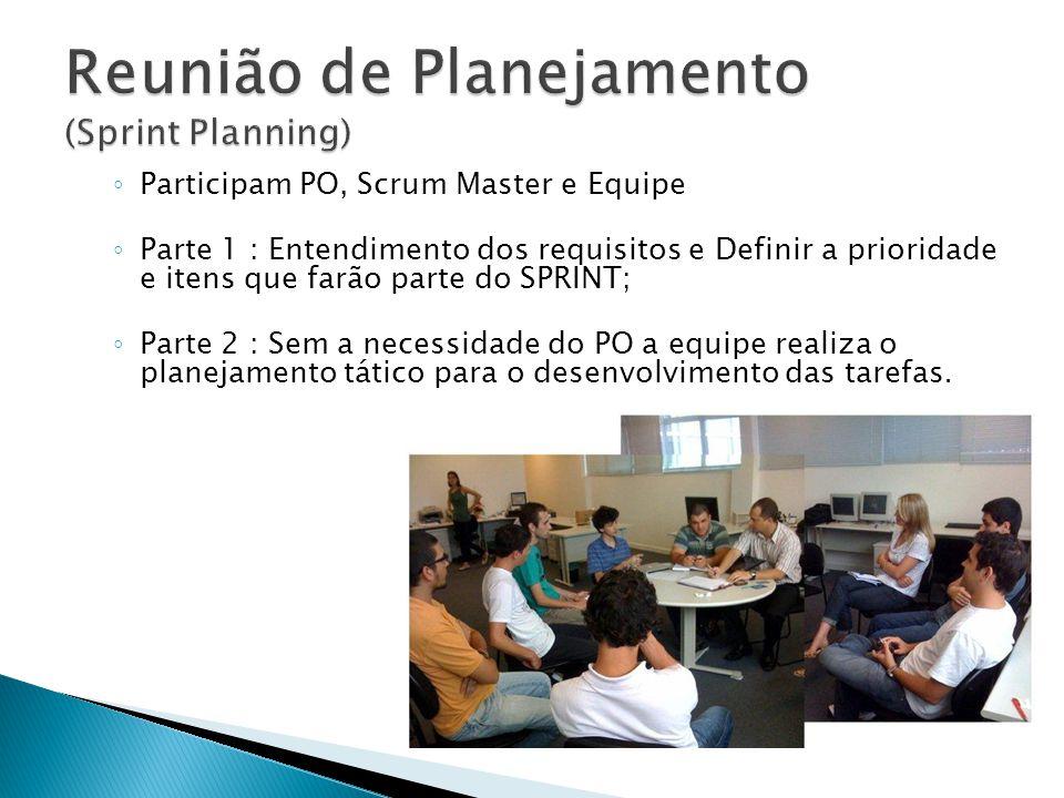Reunião de Planejamento (Sprint Planning)