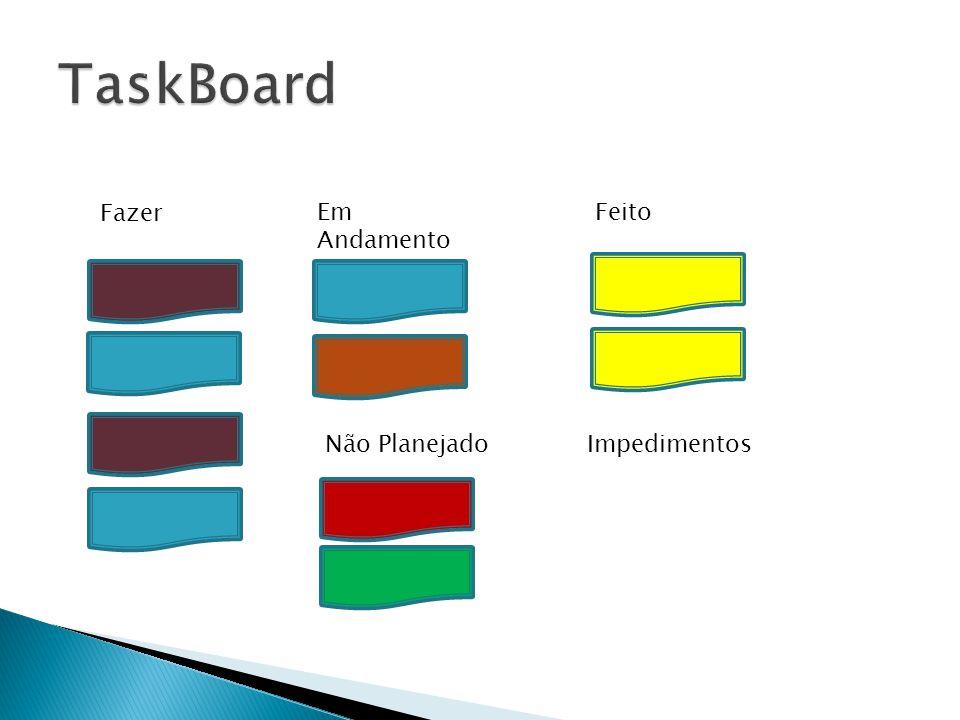 TaskBoard Fazer Em Andamento Feito Não Planejado Impedimentos