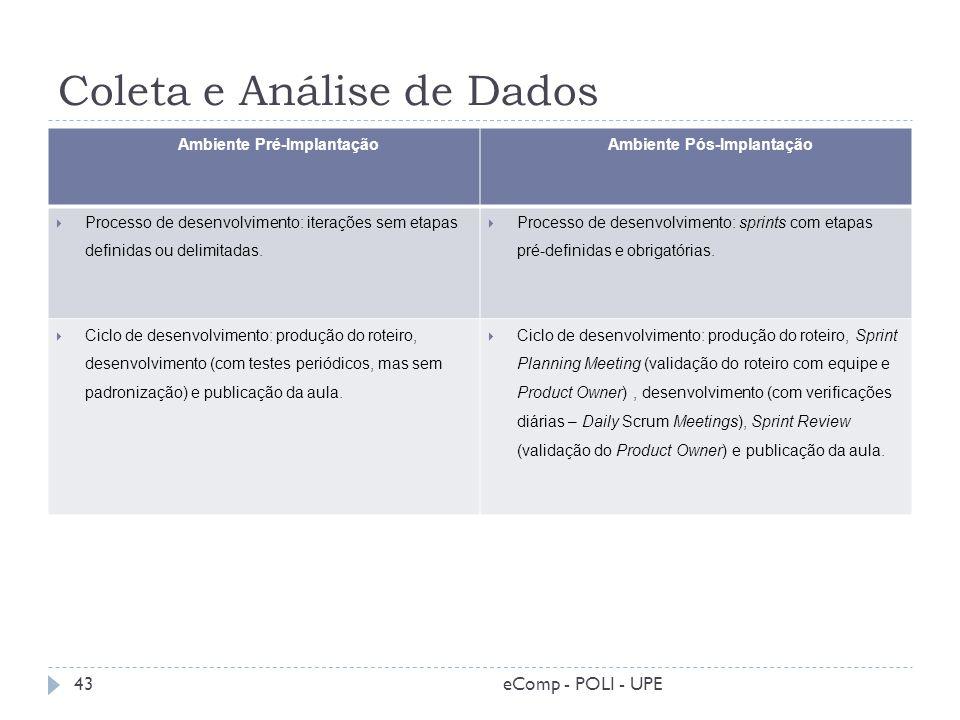 Coleta e Análise de Dados