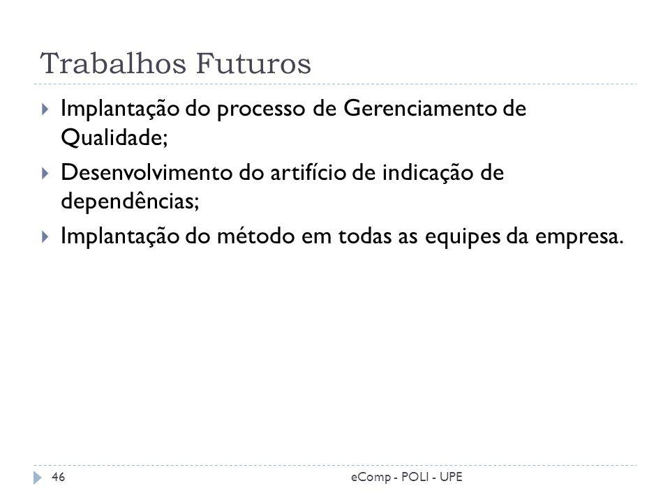 Trabalhos Futuros Implantação do processo de Gerenciamento de Qualidade; Desenvolvimento do artifício de indicação de dependências;