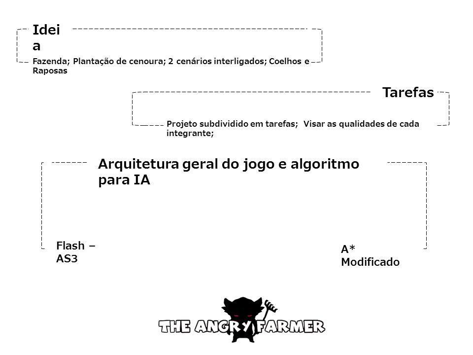Arquitetura geral do jogo e algoritmo para IA