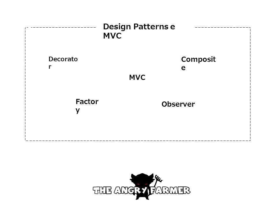 Design Patterns e MVC Decorator Composite MVC Factory Observer