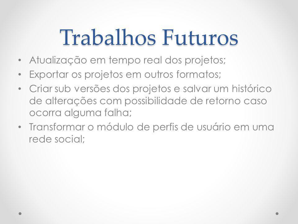 Trabalhos Futuros Atualização em tempo real dos projetos;