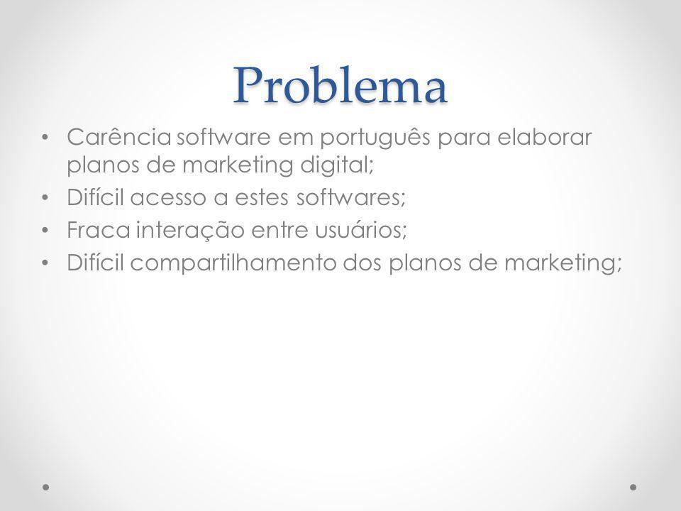Problema Carência software em português para elaborar planos de marketing digital; Difícil acesso a estes softwares;