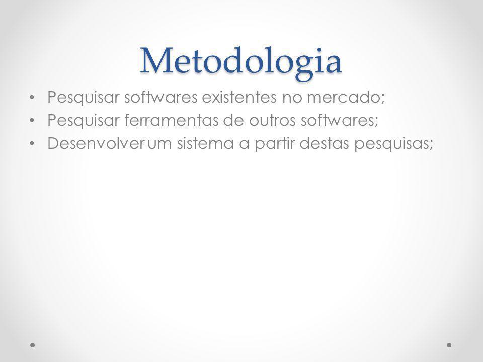 Metodologia Pesquisar softwares existentes no mercado;