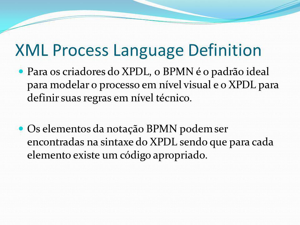 XML Process Language Definition