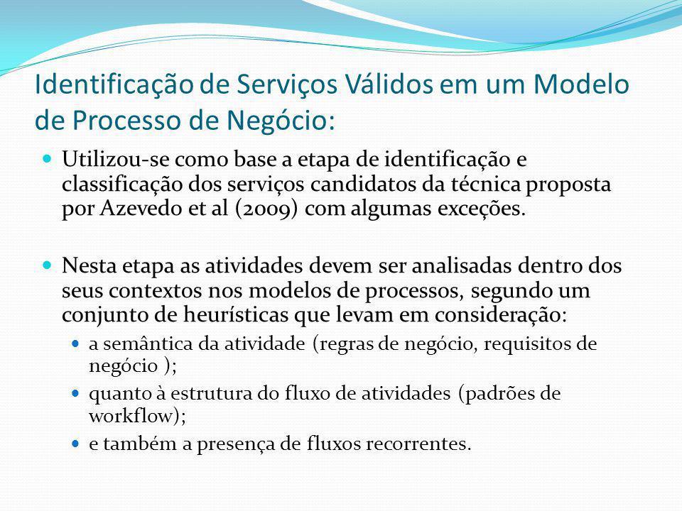 Identificação de Serviços Válidos em um Modelo de Processo de Negócio: