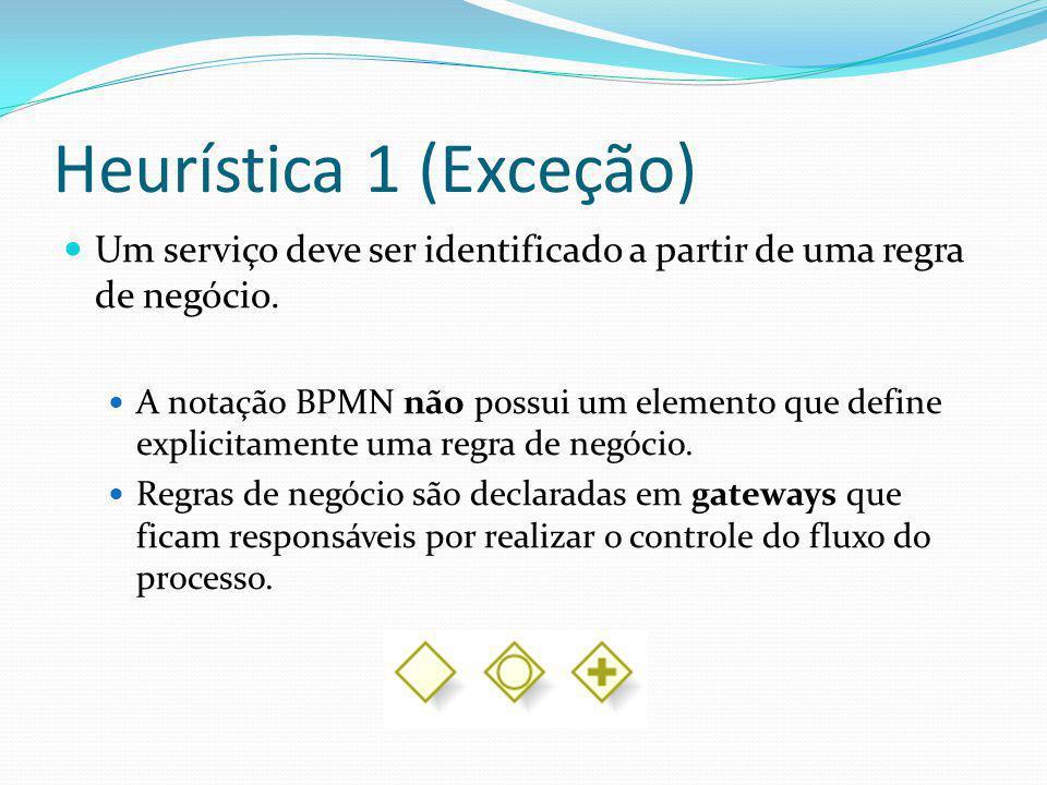 Heurística 1 (Exceção) Um serviço deve ser identificado a partir de uma regra de negócio.