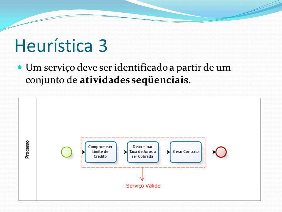 Heurística 3 Um serviço deve ser identificado a partir de um conjunto de atividades seqüenciais.