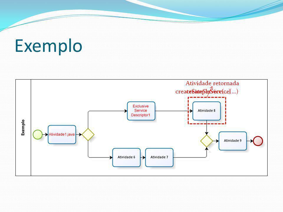 Exemplo Atividade retornada createSimpleService(...)