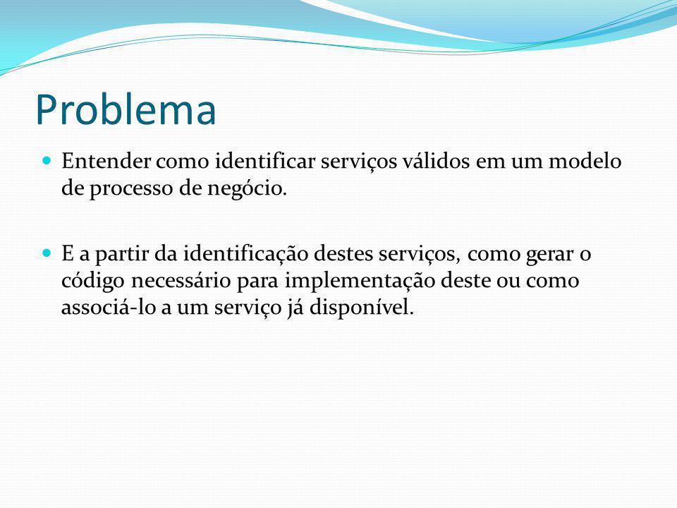 Problema Entender como identificar serviços válidos em um modelo de processo de negócio.