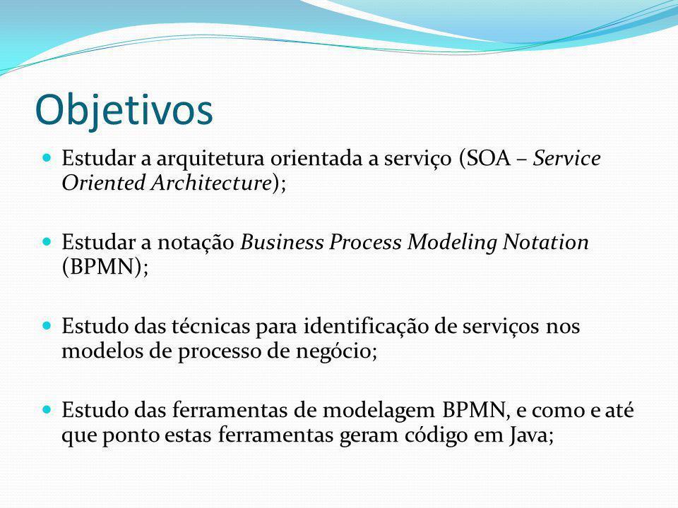 Objetivos Estudar a arquitetura orientada a serviço (SOA – Service Oriented Architecture);
