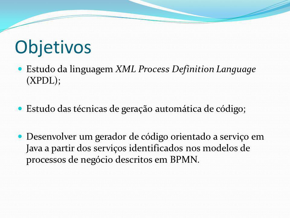 Objetivos Estudo da linguagem XML Process Definition Language (XPDL);