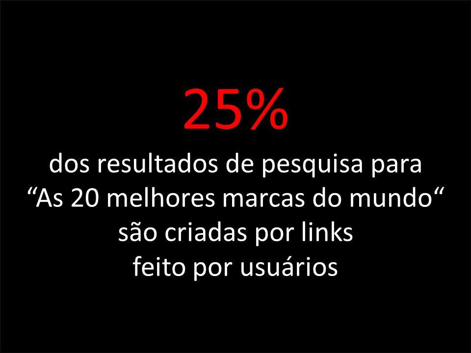 25% dos resultados de pesquisa para As 20 melhores marcas do mundo