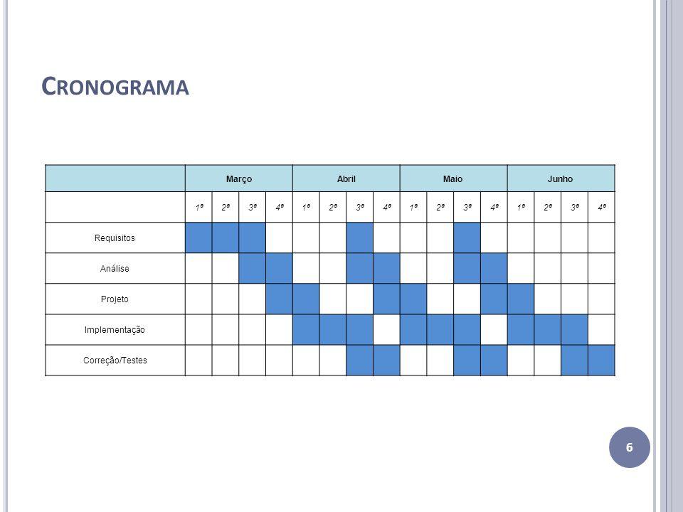 Cronograma Março Abril Maio Junho 1ª 2ª 3ª 4ª Requisitos Análise