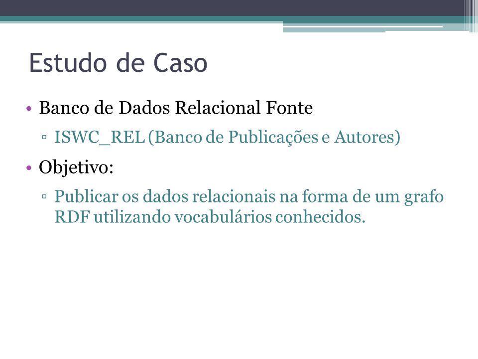 Estudo de Caso Banco de Dados Relacional Fonte Objetivo: