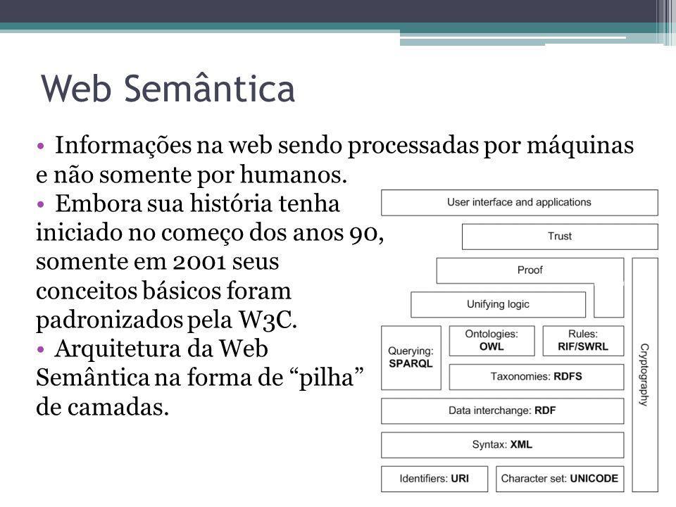 Web Semântica Informações na web sendo processadas por máquinas