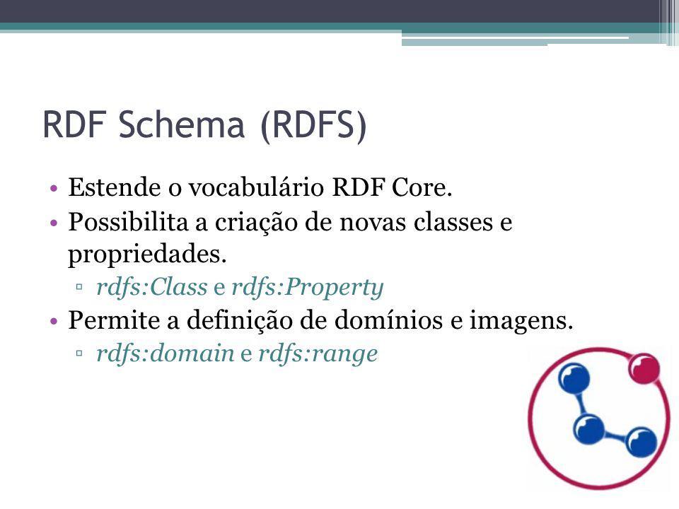 RDF Schema (RDFS) Estende o vocabulário RDF Core.
