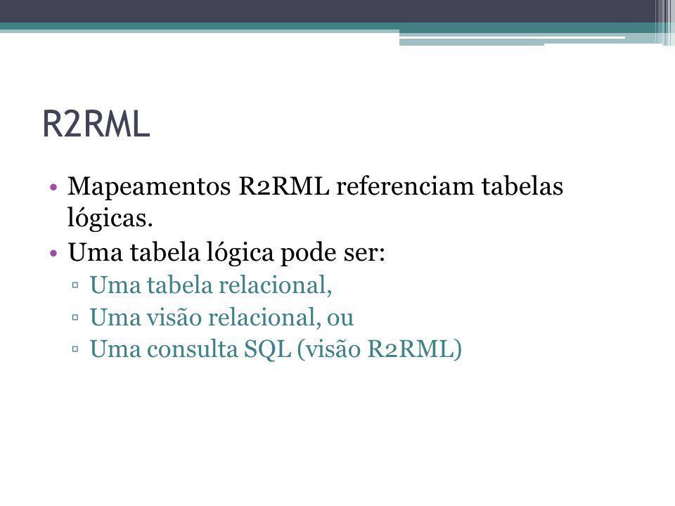R2RML Mapeamentos R2RML referenciam tabelas lógicas.