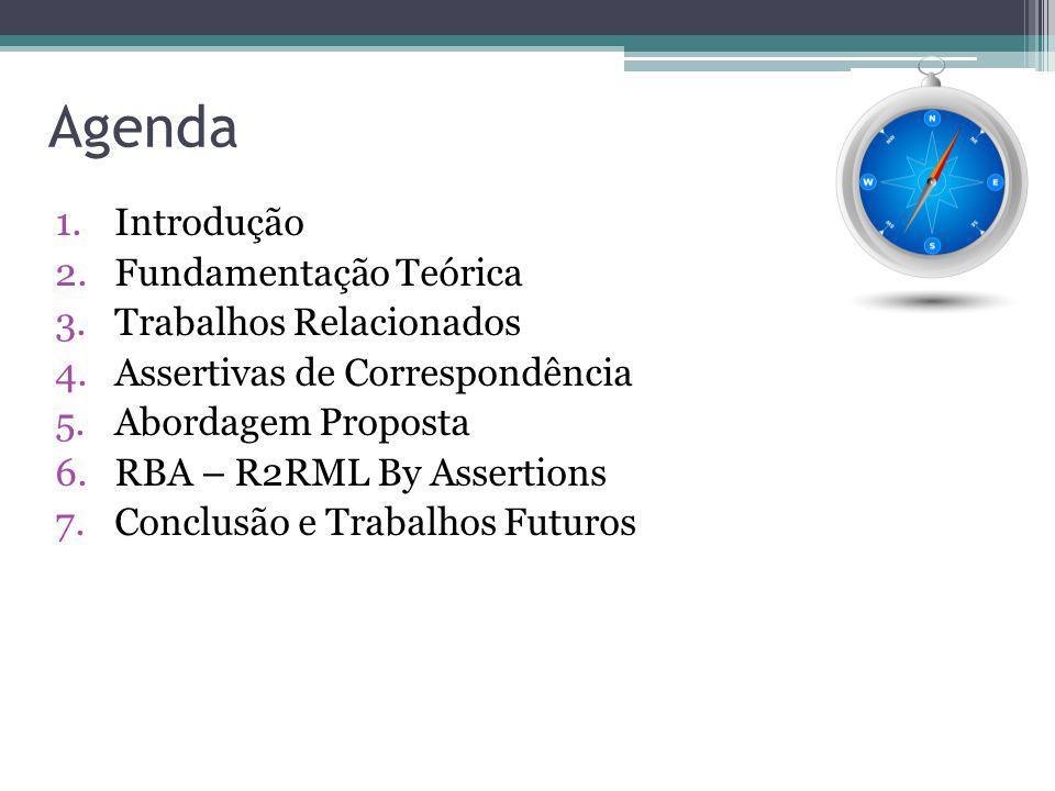 Agenda Introdução Fundamentação Teórica Trabalhos Relacionados