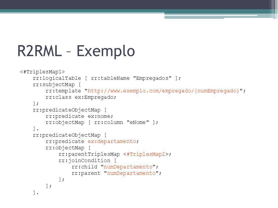 R2RML – Exemplo <#TriplesMap1>
