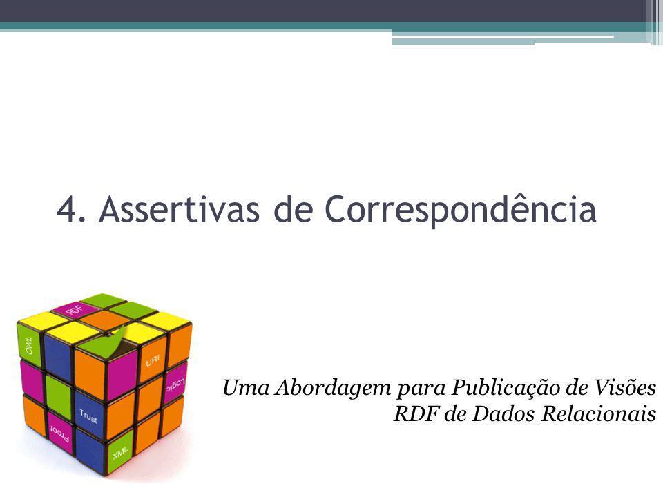 4. Assertivas de Correspondência