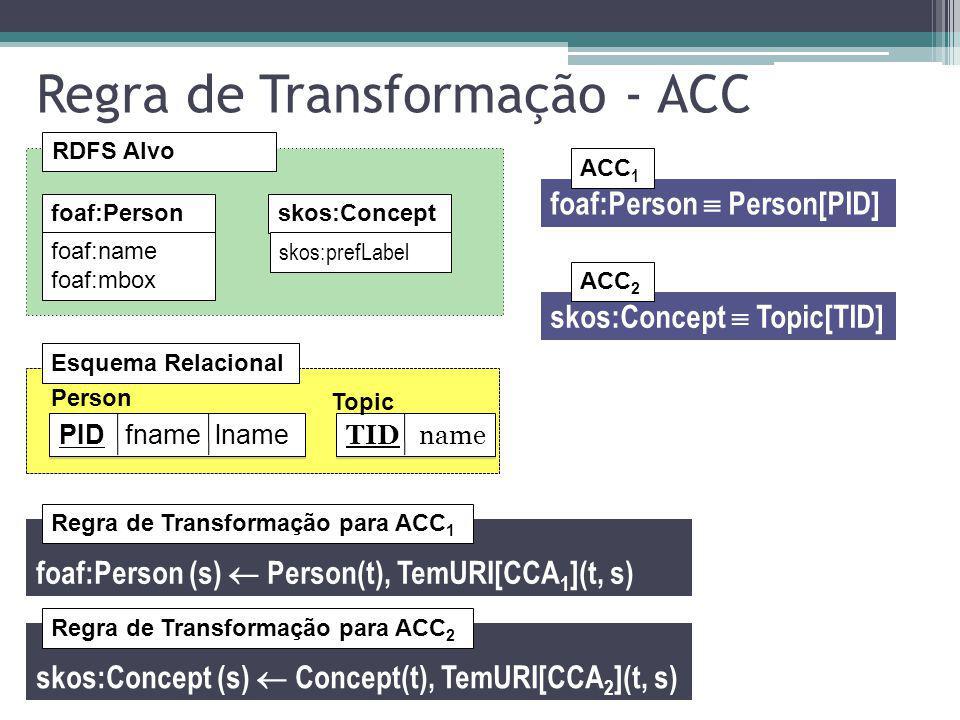 Regra de Transformação - ACC