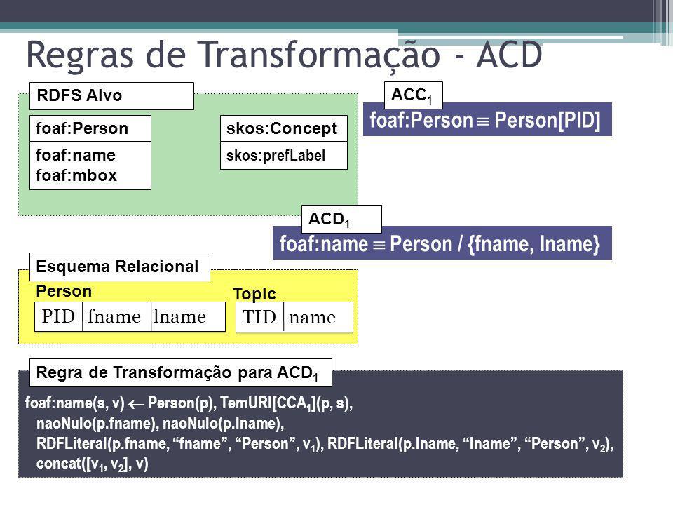 Regras de Transformação - ACD