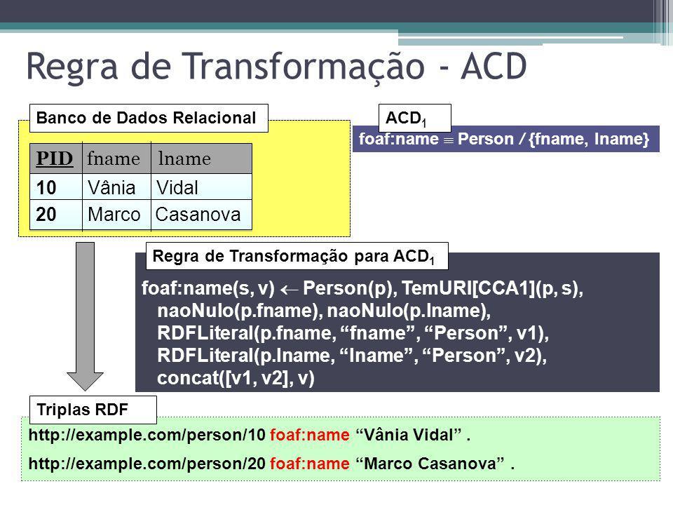 Regra de Transformação - ACD