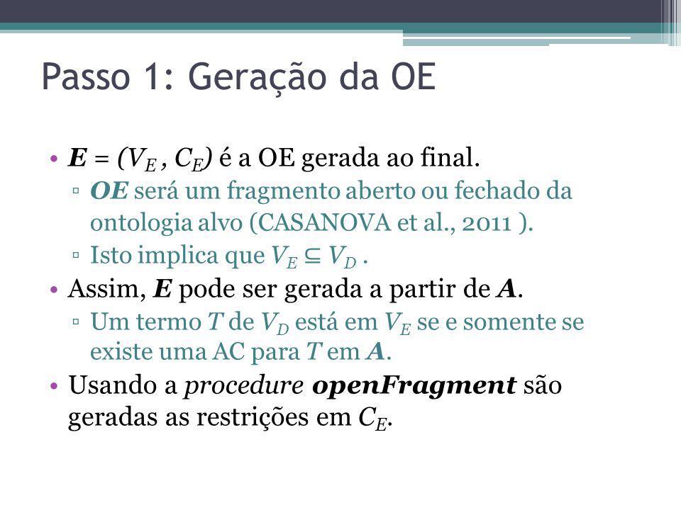 Passo 1: Geração da OE E = (VE , CE) é a OE gerada ao final.
