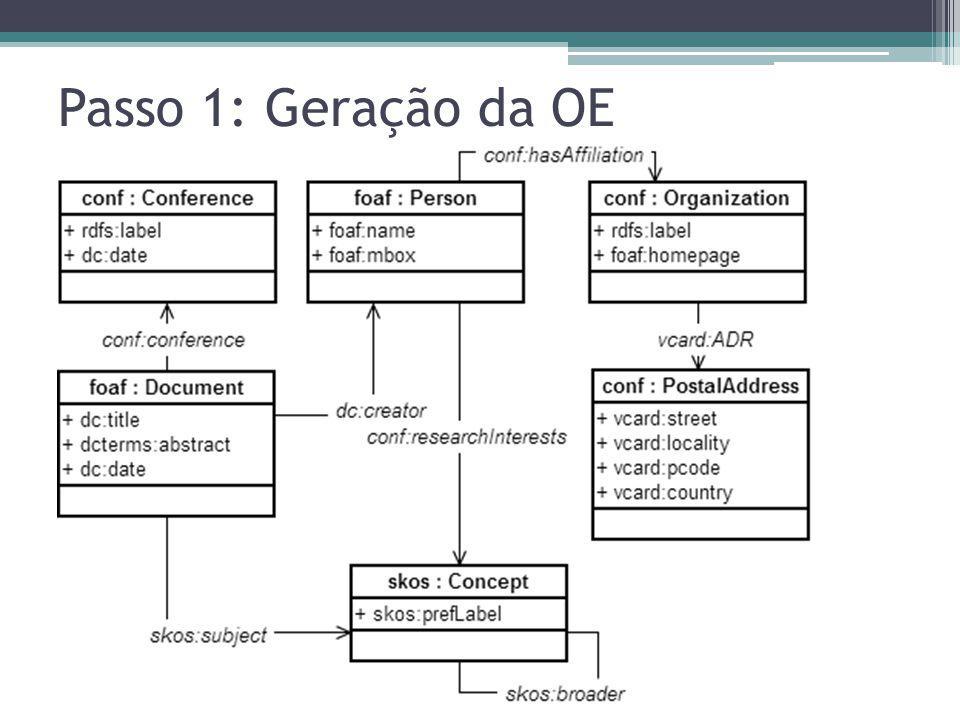 Passo 1: Geração da OE