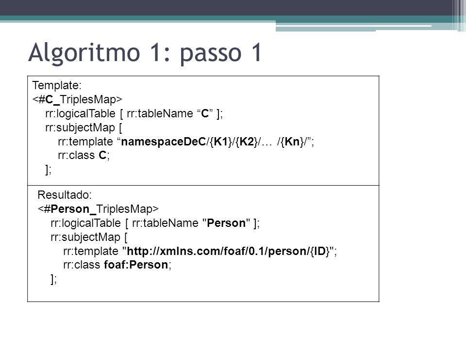 Algoritmo 1: passo 1 Template: <#C_TriplesMap>