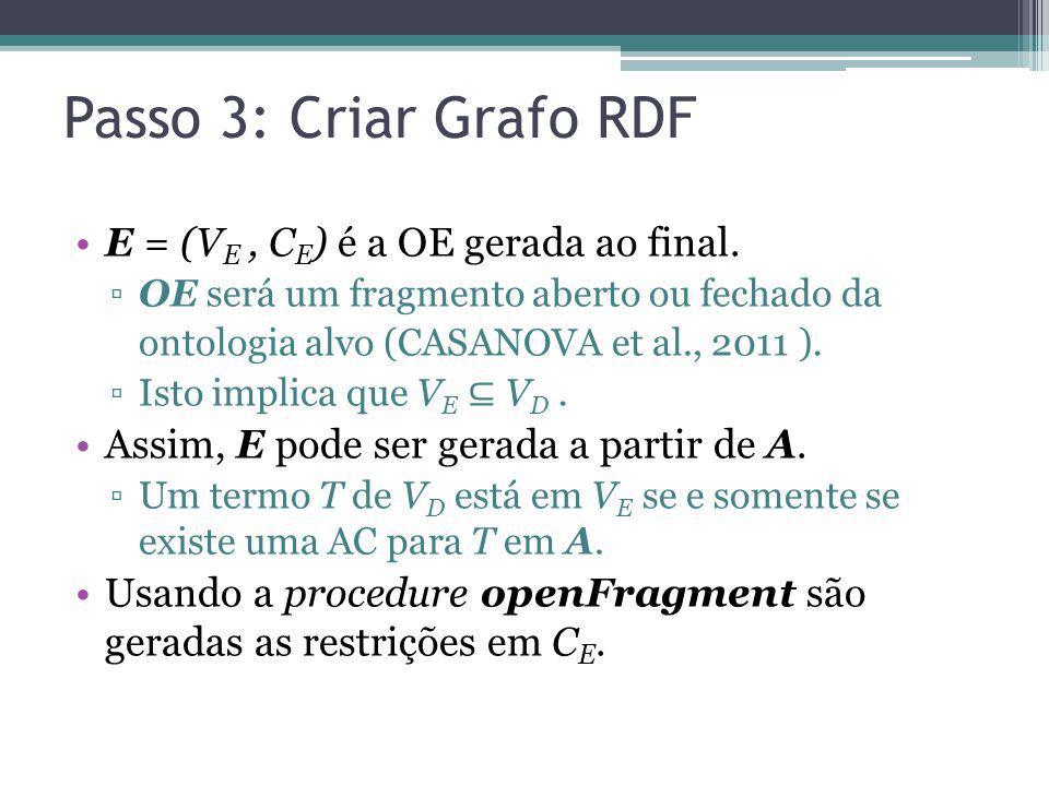 Passo 3: Criar Grafo RDF E = (VE , CE) é a OE gerada ao final.