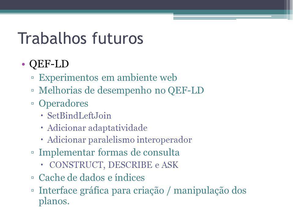 Trabalhos futuros QEF-LD Experimentos em ambiente web
