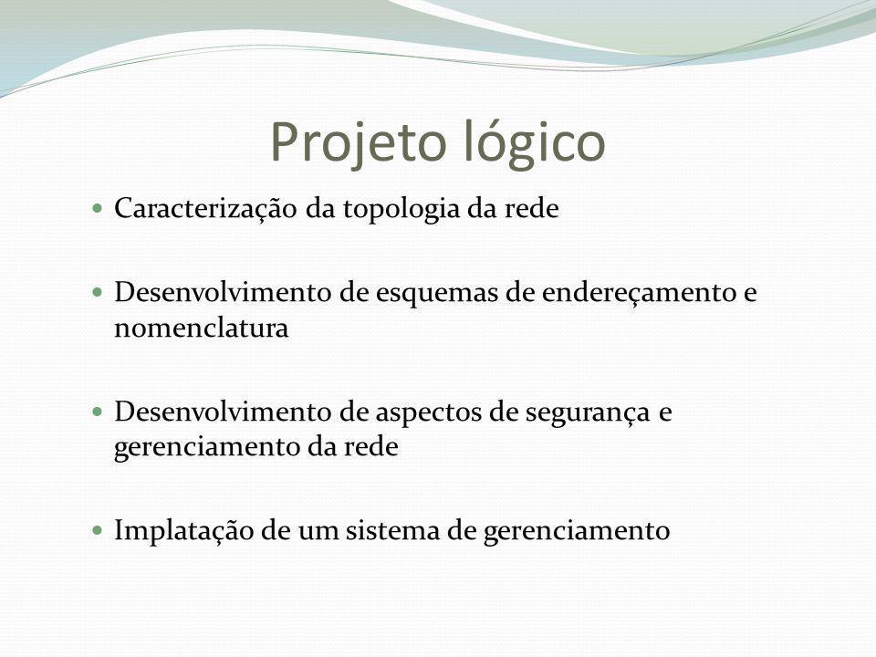 Projeto lógico Caracterização da topologia da rede