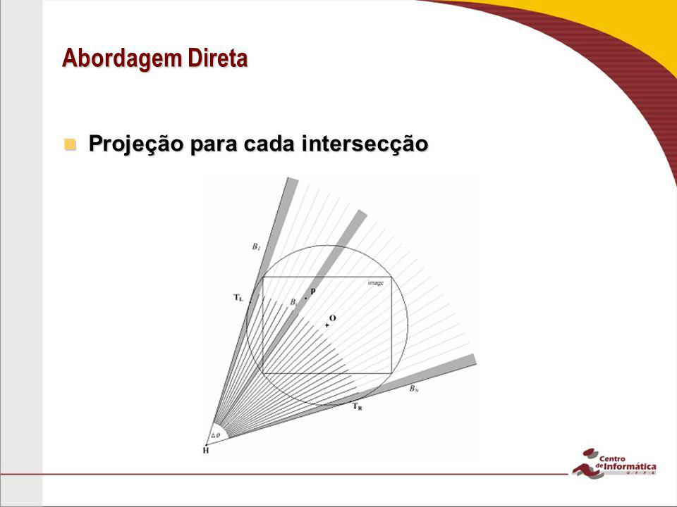 Abordagem Direta Projeção para cada intersecção