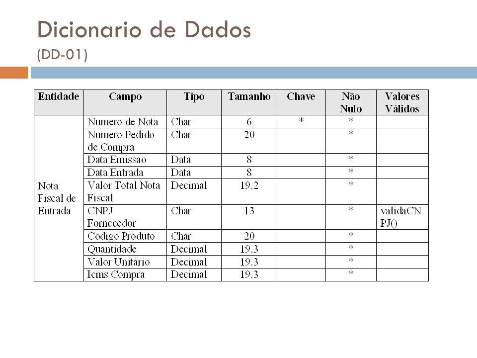 Dicionario de Dados (DD-01)