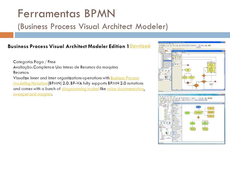 Ferramentas BPMN (Business Process Visual Architect Modeler)