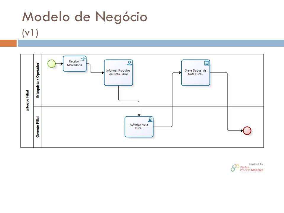 Modelo de Negócio (v1)